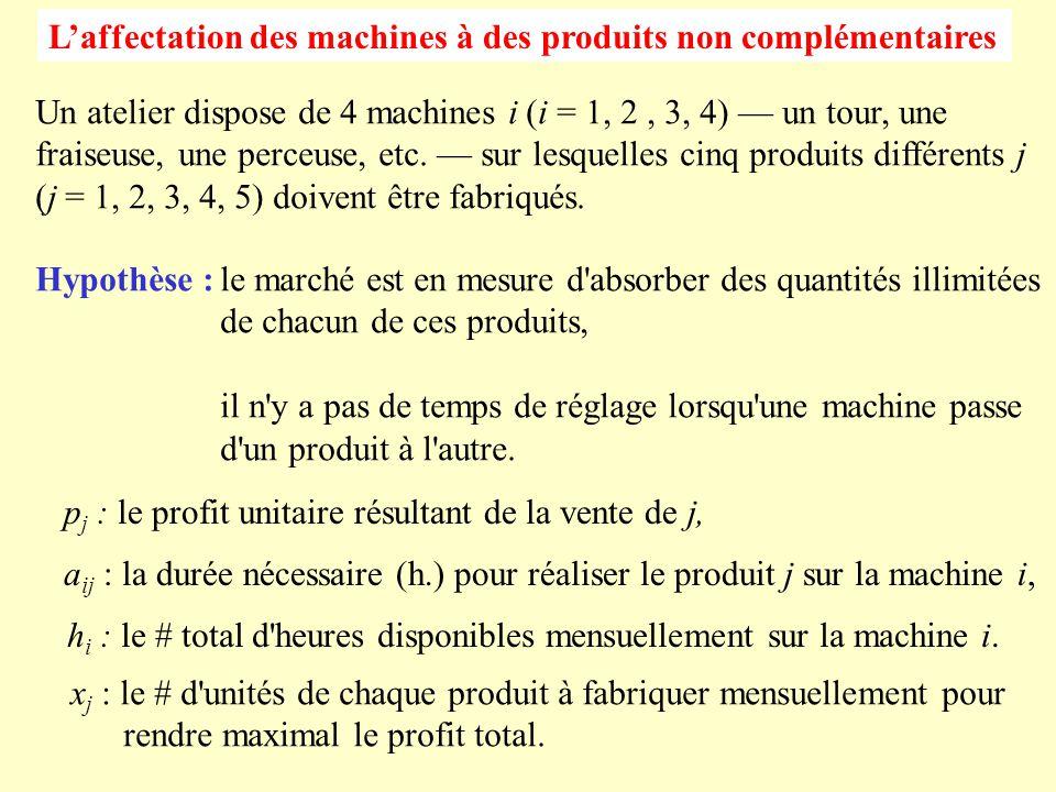 L'affectation des machines à des produits non complémentaires