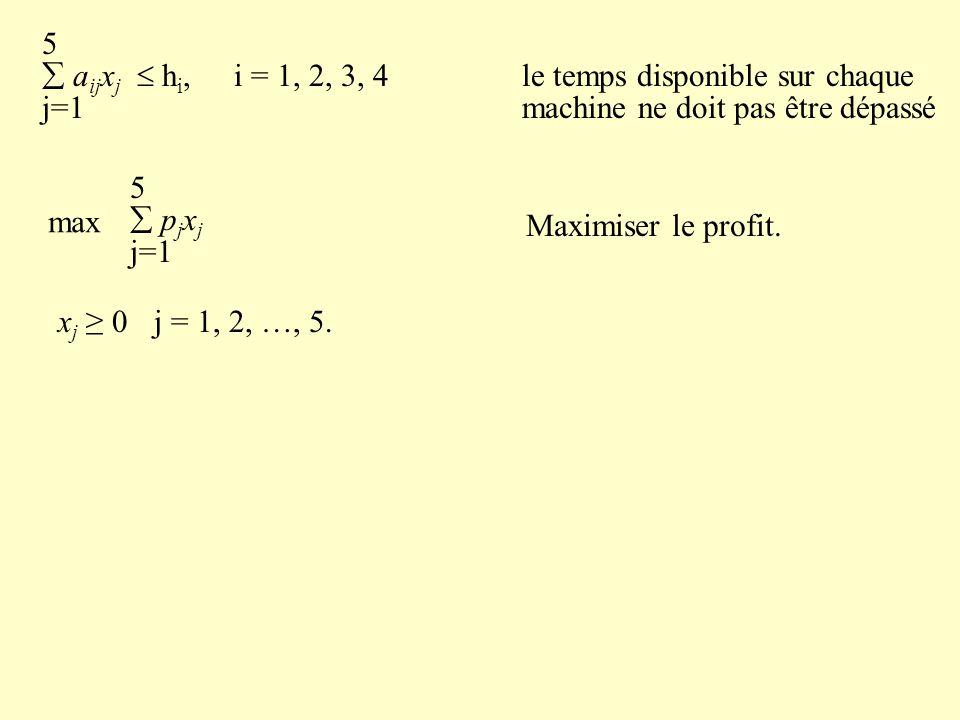 5  aijxj  hi, i = 1, 2, 3, 4 le temps disponible sur chaque. j=1 machine ne doit pas être dépassé.