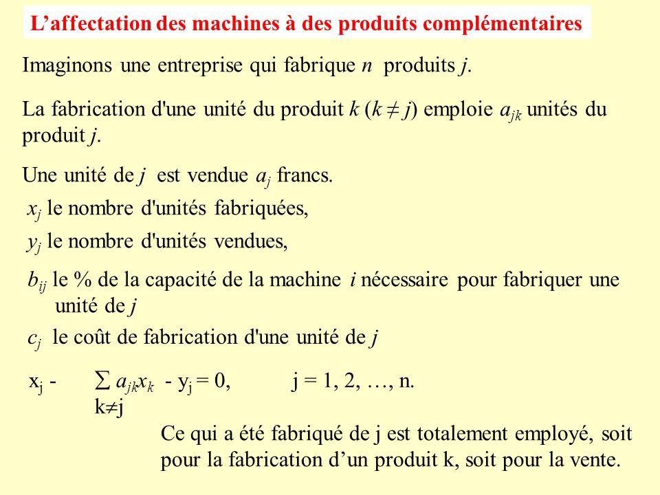 L'affectation des machines à des produits complémentaires