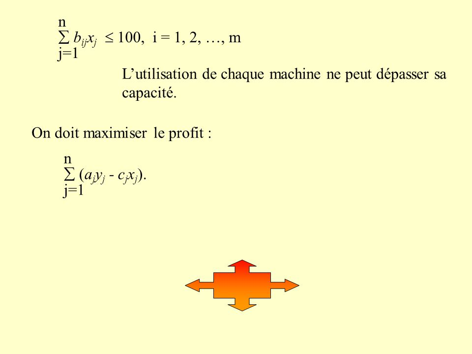 n  bijxj  100, i = 1, 2, …, m. j=1. L'utilisation de chaque machine ne peut dépasser sa. capacité.