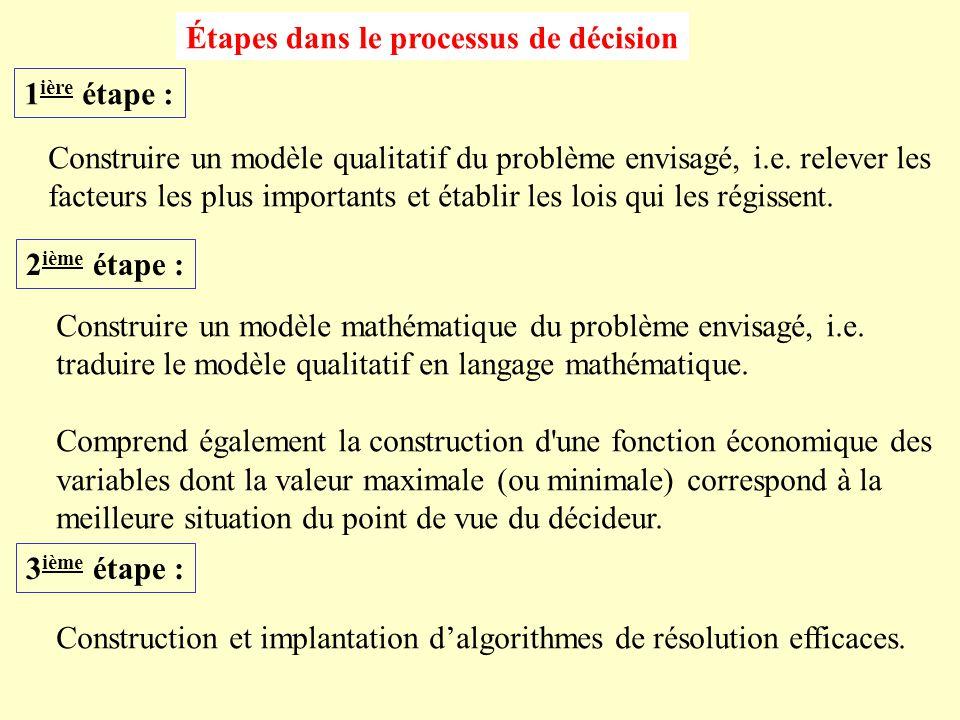 Étapes dans le processus de décision