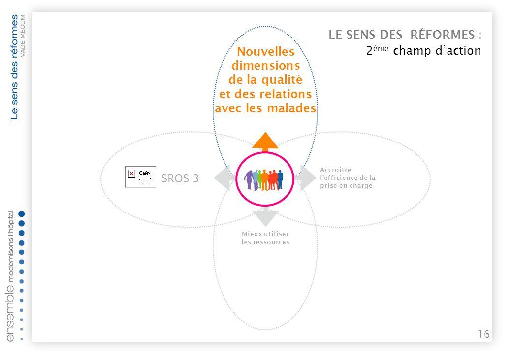 Nouvelles dimensions de la qualité et des relations avec les malades