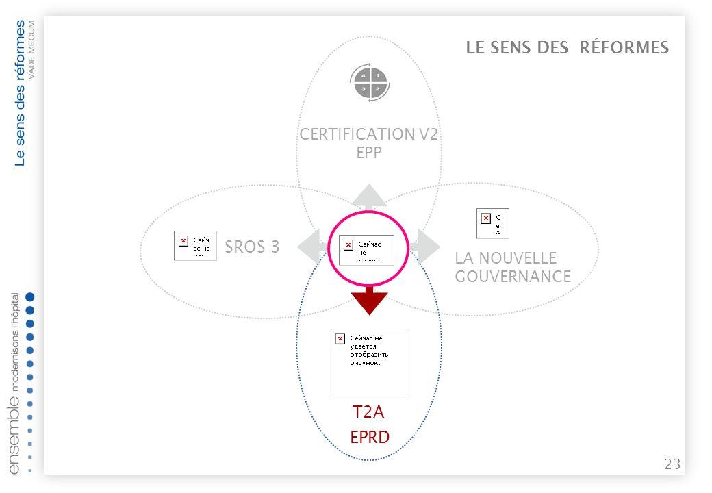 LE SENS DES RÉFORMES SROS 3 T2A EPRD CERTIFICATION V2 EPP