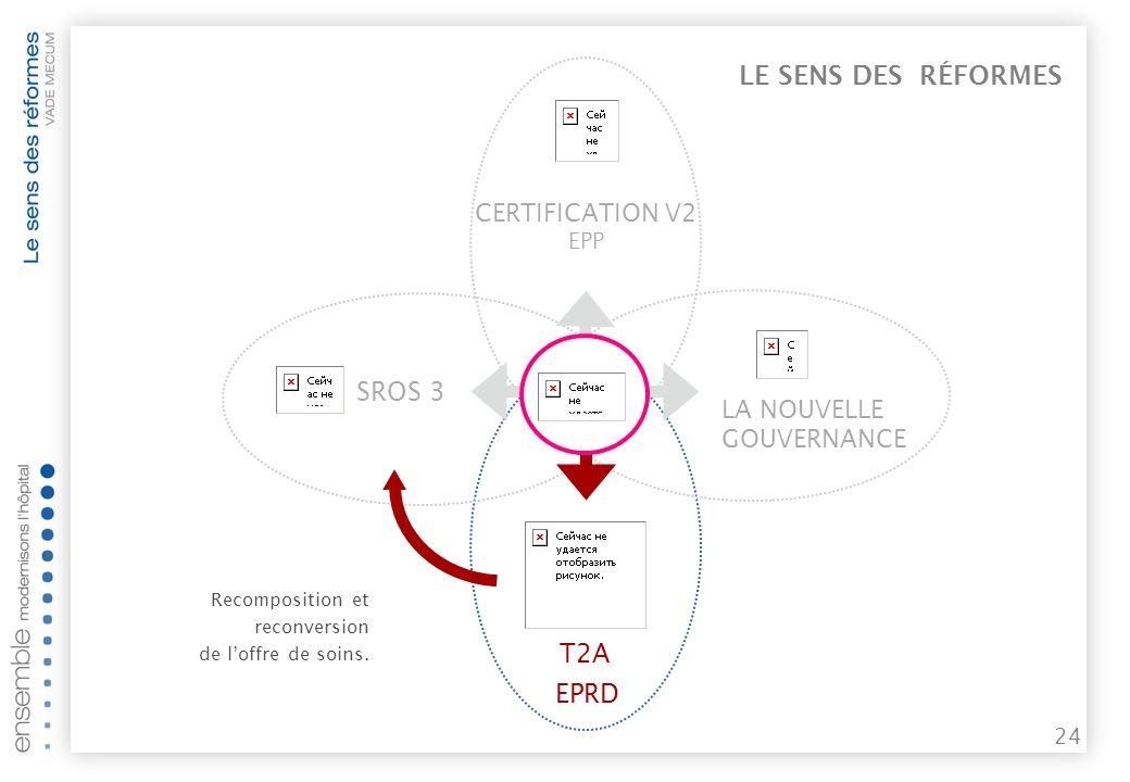 LE SENS DES RÉFORMES SROS 3 T2A EPRD CERTIFICATION V2
