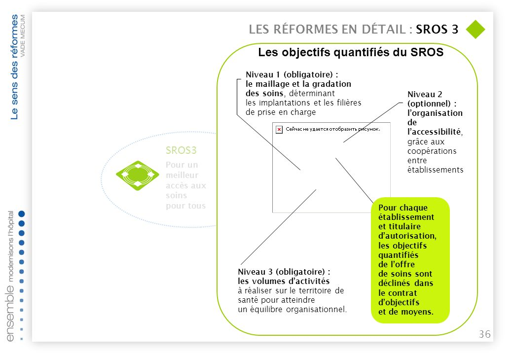 Les objectifs quantifiés du SROS