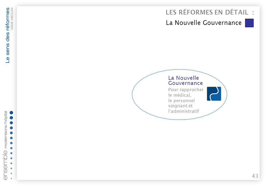 LES RÉFORMES EN DÉTAIL : La Nouvelle Gouvernancefn,b