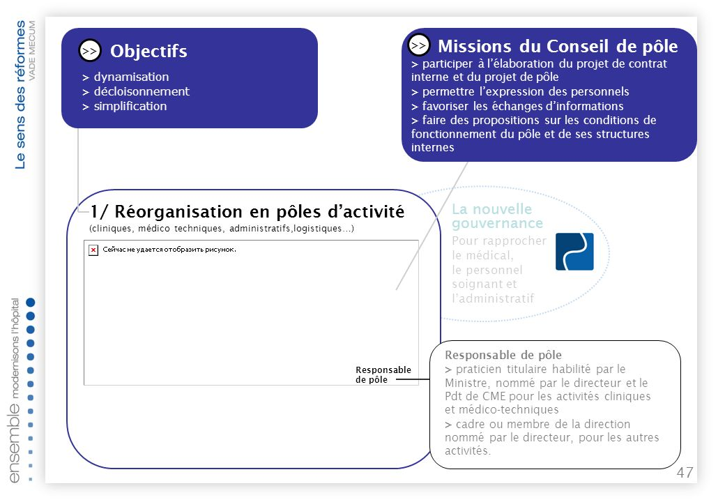 Missions du Conseil de pôle Objectifs