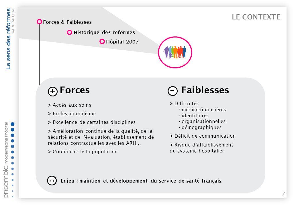 _ Forces Faiblesses + LE CONTEXTE > Accès aux soins