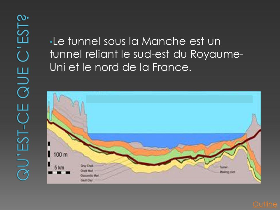 Qu'est-ce que c'est Le tunnel sous la Manche est un tunnel reliant le sud-est du Royaume-Uni et le nord de la France.