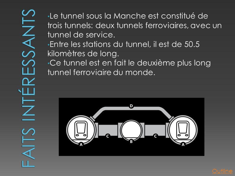 Faits Intéressants Le tunnel sous la Manche est constitué de trois tunnels: deux tunnels ferroviaires, avec un tunnel de service.