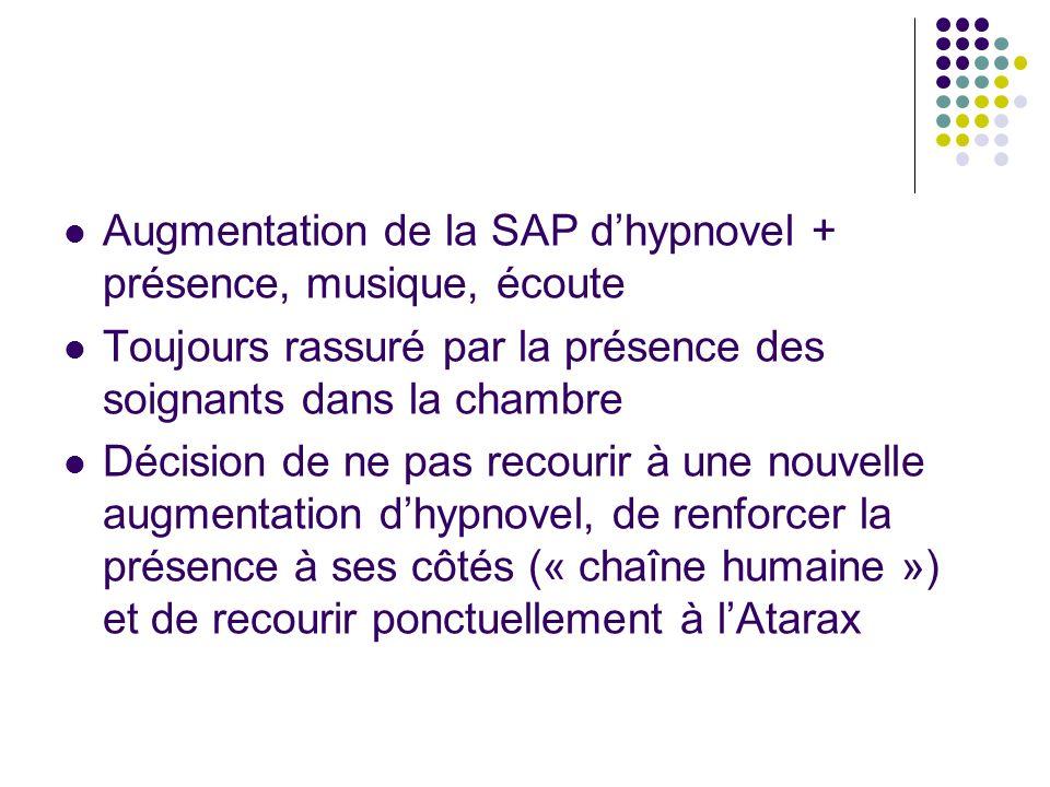 Augmentation de la SAP d'hypnovel + présence, musique, écoute