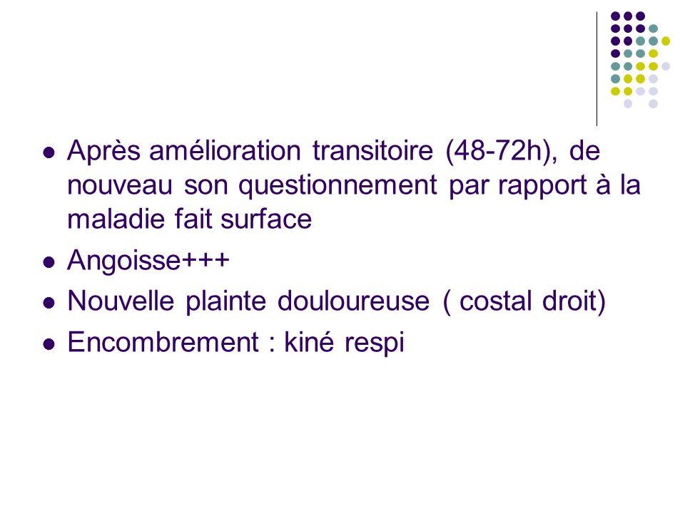 Après amélioration transitoire (48-72h), de nouveau son questionnement par rapport à la maladie fait surface