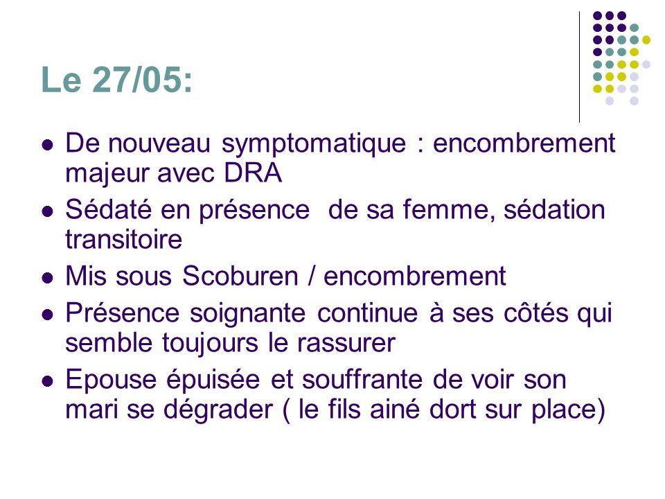 Le 27/05: De nouveau symptomatique : encombrement majeur avec DRA
