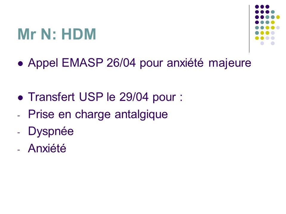 Mr N: HDM Appel EMASP 26/04 pour anxiété majeure