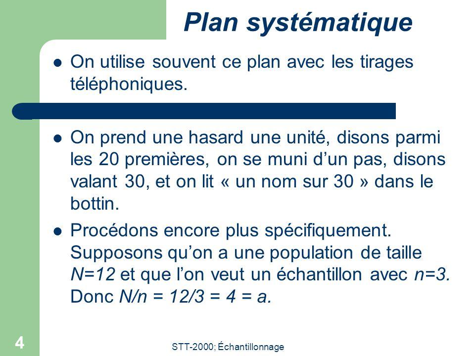 STT-2000; Échantillonnage