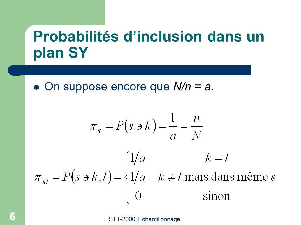 Probabilités d'inclusion dans un plan SY