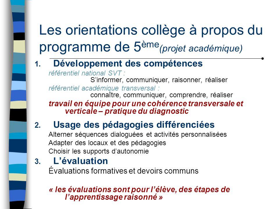 Les orientations collège à propos du programme de 5ème(projet académique)