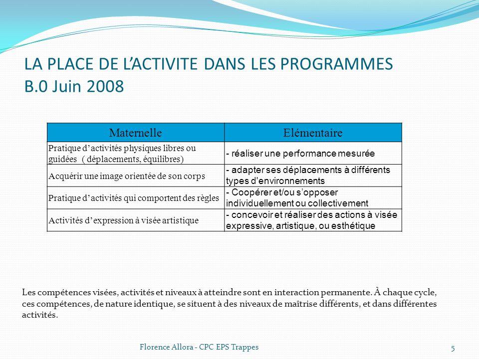 LA PLACE DE L'ACTIVITE DANS LES PROGRAMMES B.0 Juin 2008