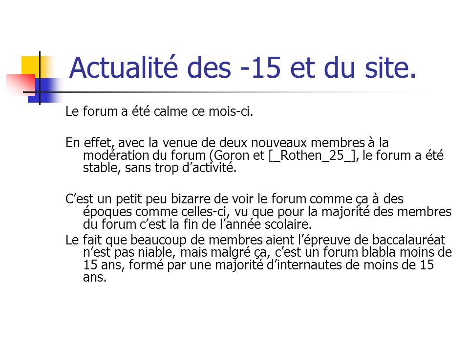 Actualité des -15 et du site.