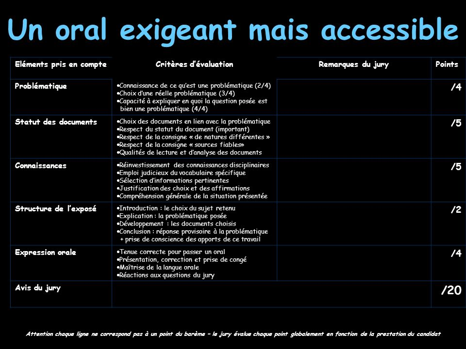 Un oral exigeant mais accessible