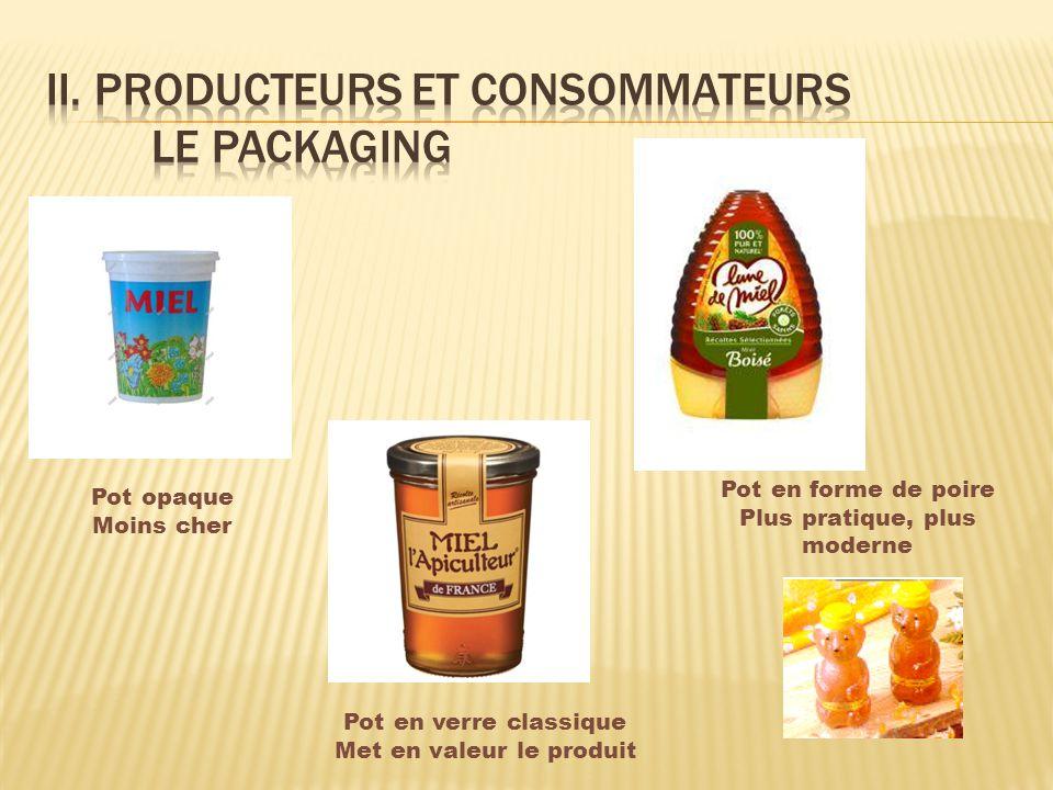 II. Producteurs et consommateurs Le packaging