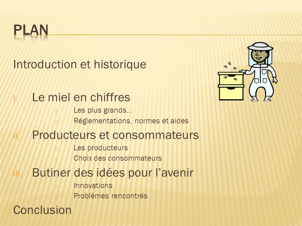 Plan Introduction et historique Le miel en chiffres