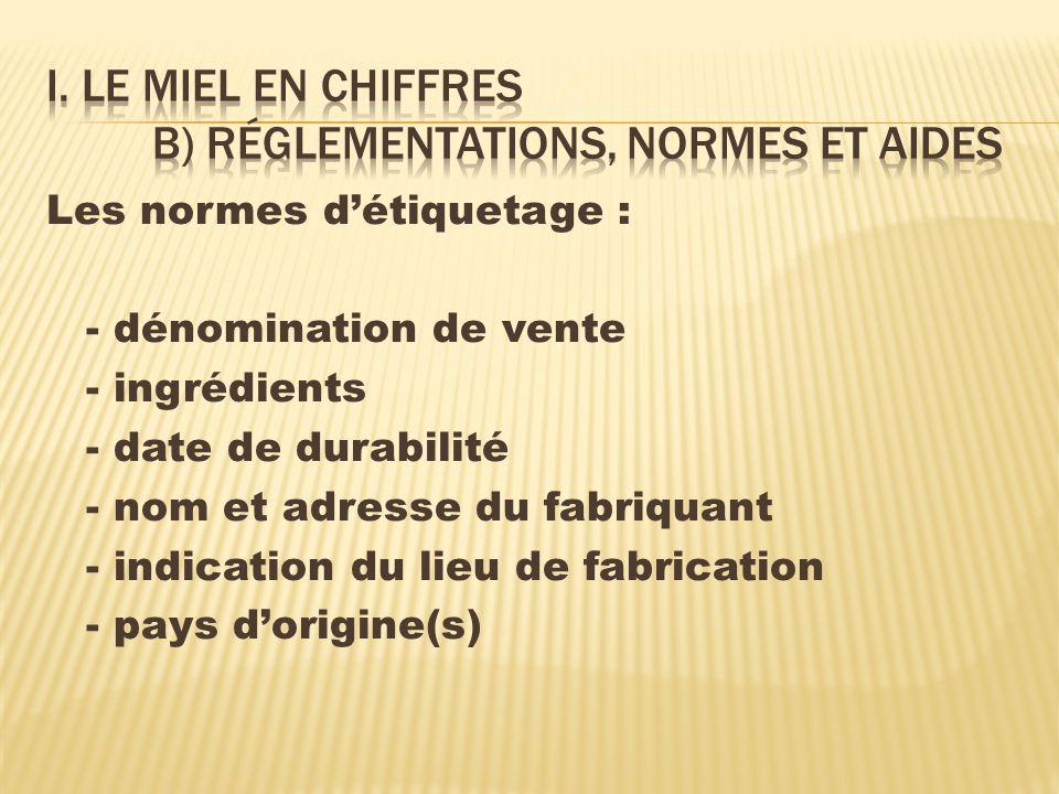 I. Le miel en chiffres b) réglementations, normes et aides