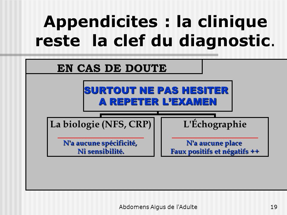 Appendicites : la clinique reste la clef du diagnostic.