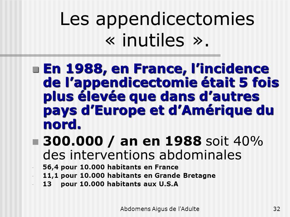 Les appendicectomies « inutiles ».