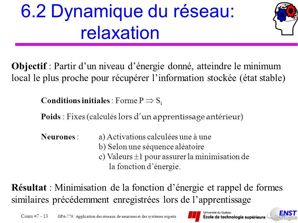 6.2 Dynamique du réseau: relaxation