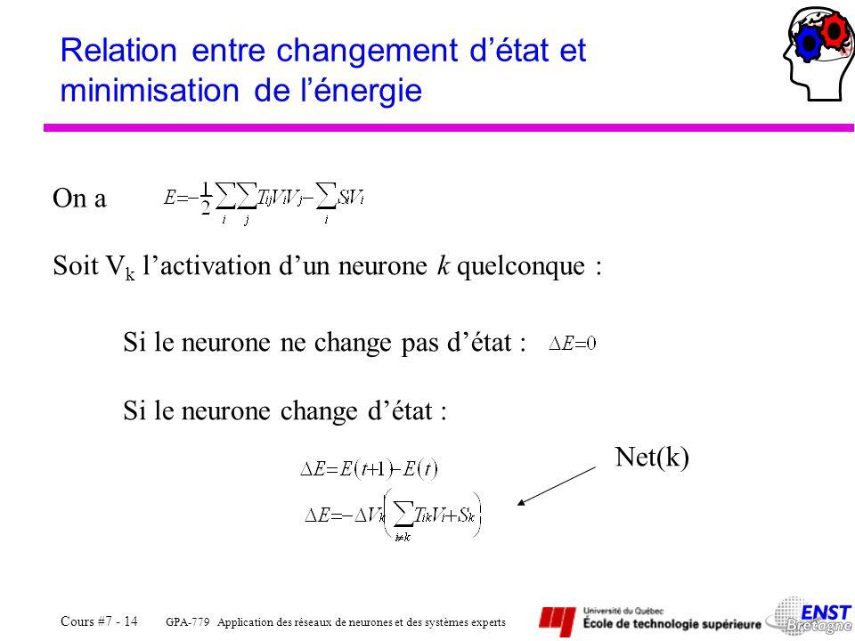 Relation entre changement d'état et minimisation de l'énergie