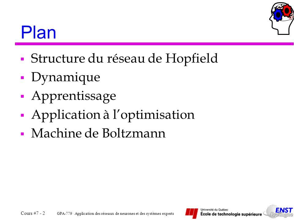 Plan Structure du réseau de Hopfield Dynamique Apprentissage