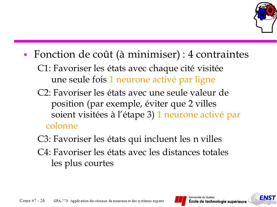 Fonction de coût (à minimiser) : 4 contraintes