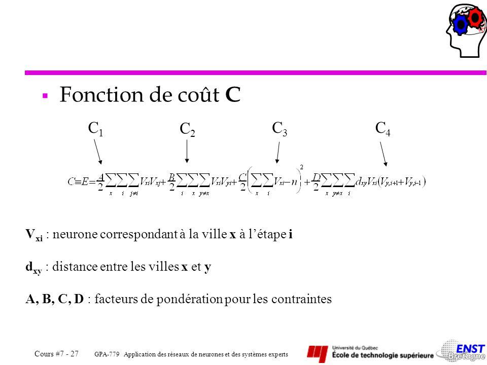Fonction de coût C C1. C2. C3. C4. Vxi : neurone correspondant à la ville x à l'étape i. dxy : distance entre les villes x et y.