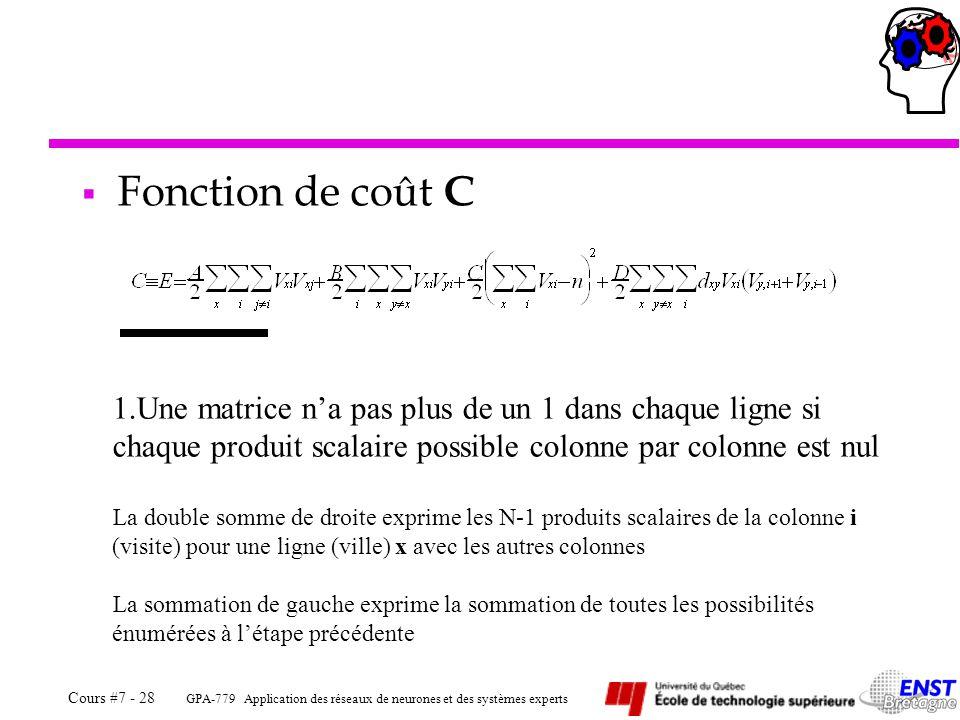 Fonction de coût C Une matrice n'a pas plus de un 1 dans chaque ligne si chaque produit scalaire possible colonne par colonne est nul.