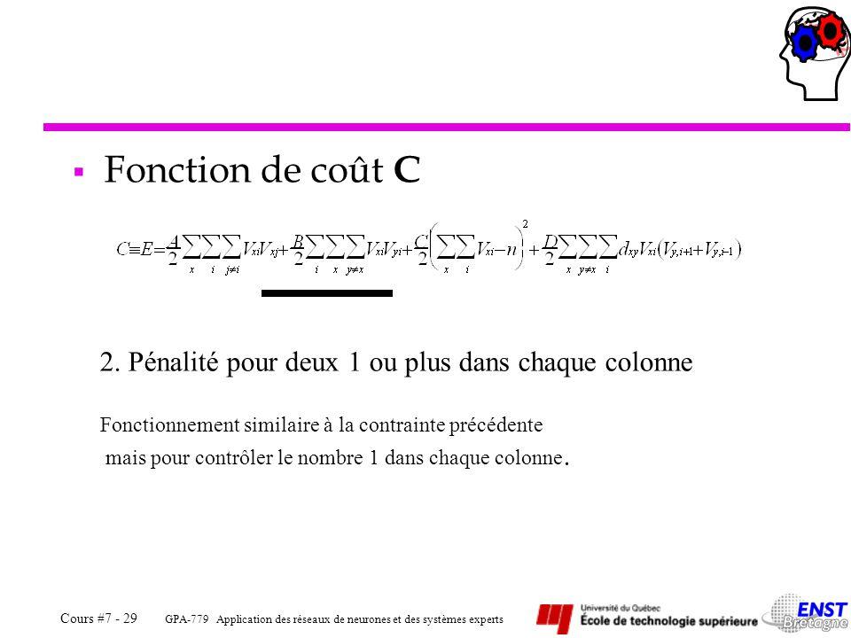 Fonction de coût C Pénalité pour deux 1 ou plus dans chaque colonne