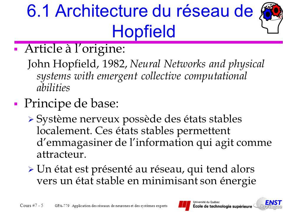6.1 Architecture du réseau de Hopfield