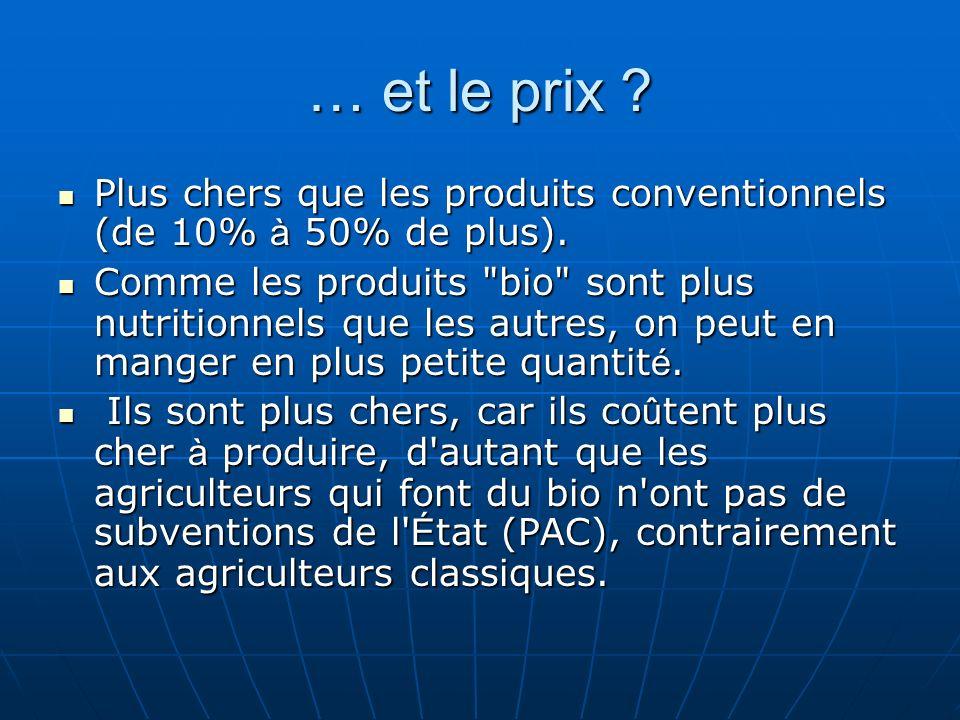 … et le prix Plus chers que les produits conventionnels (de 10% à 50% de plus).