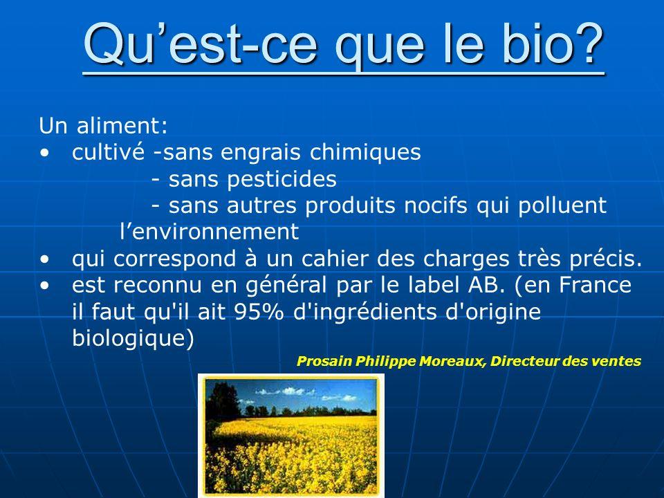 Qu'est-ce que le bio Un aliment: cultivé -sans engrais chimiques