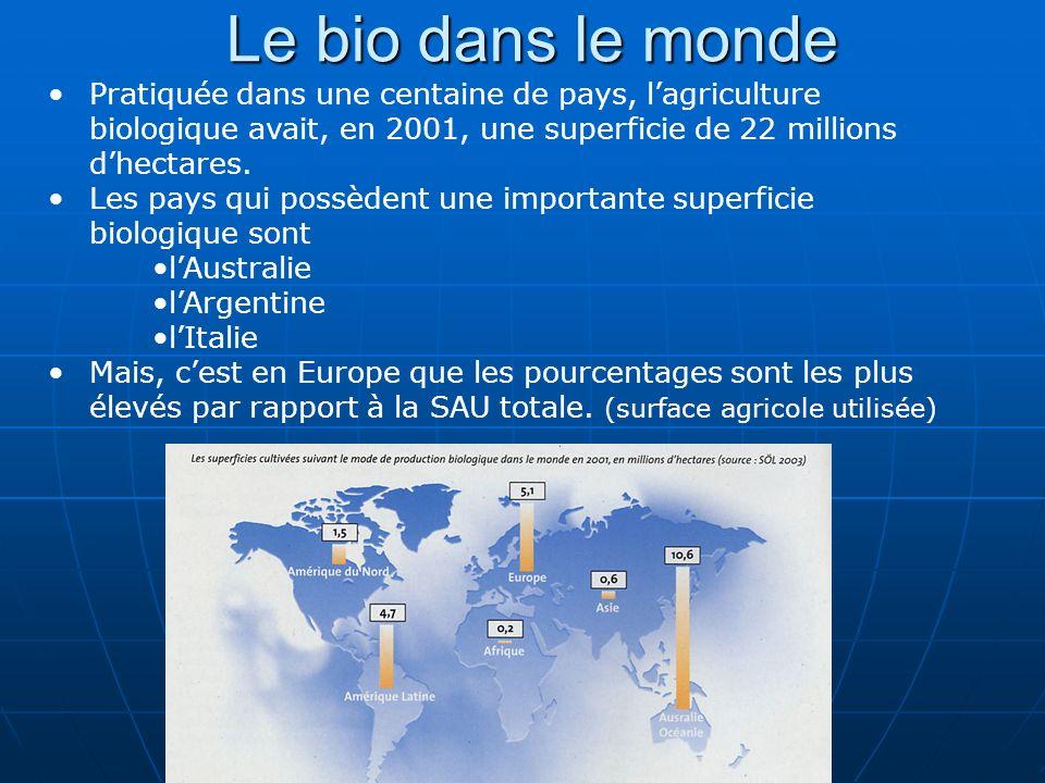 Le bio dans le monde Pratiquée dans une centaine de pays, l'agriculture biologique avait, en 2001, une superficie de 22 millions d'hectares.