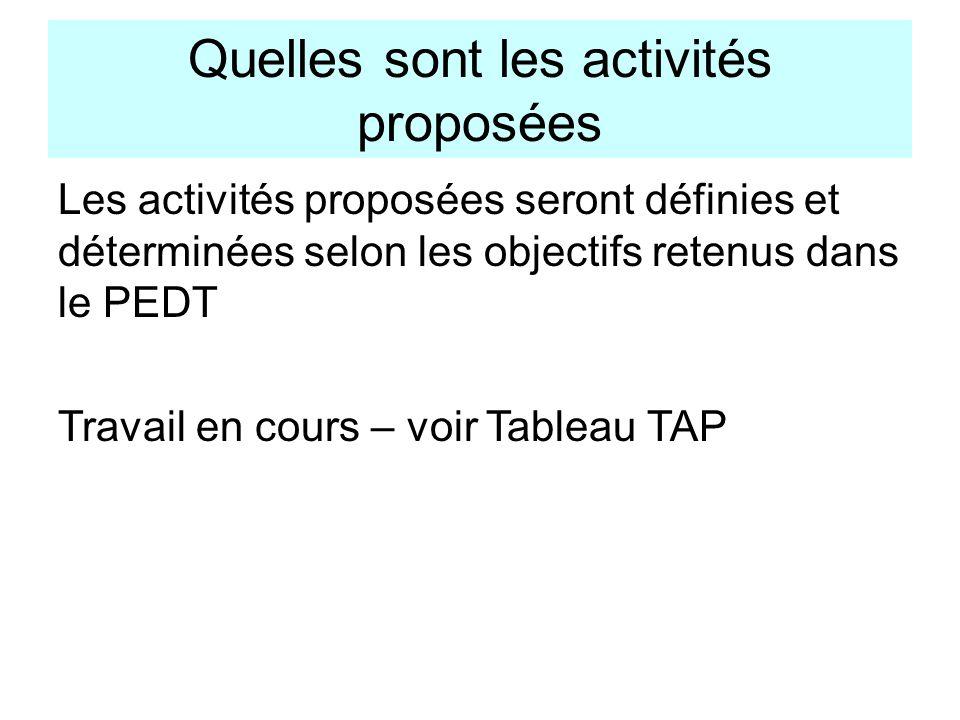 Quelles sont les activités proposées