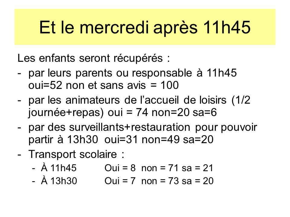 Et le mercredi après 11h45 Les enfants seront récupérés :