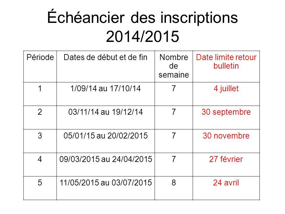 Échéancier des inscriptions 2014/2015