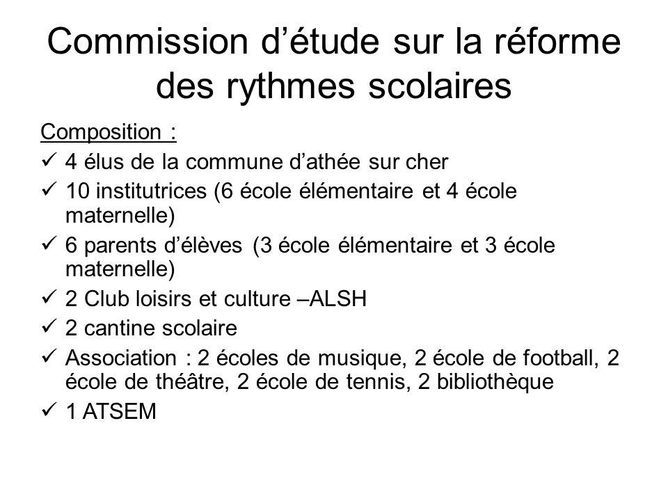 Commission d'étude sur la réforme des rythmes scolaires