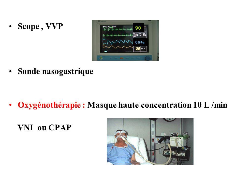 Oxygénothérapie : Masque haute concentration 10 L /min VNI ou CPAP