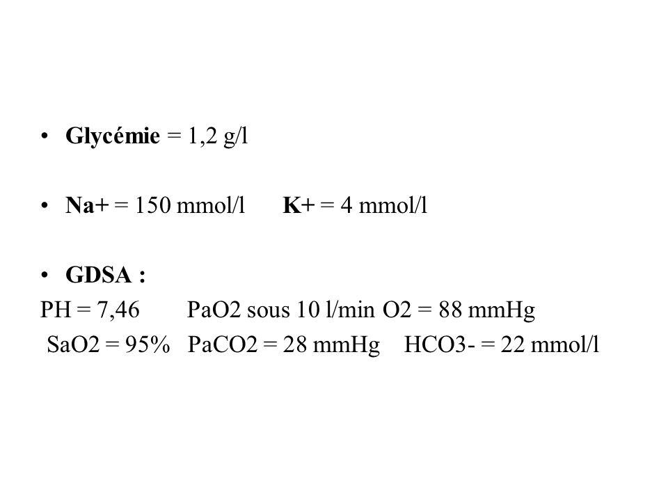 Glycémie = 1,2 g/l Na+ = 150 mmol/l K+ = 4 mmol/l. GDSA : PH = 7,46 PaO2 sous 10 l/min O2 = 88 mmHg.