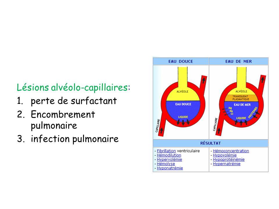 Lésions alvéolo-capillaires: