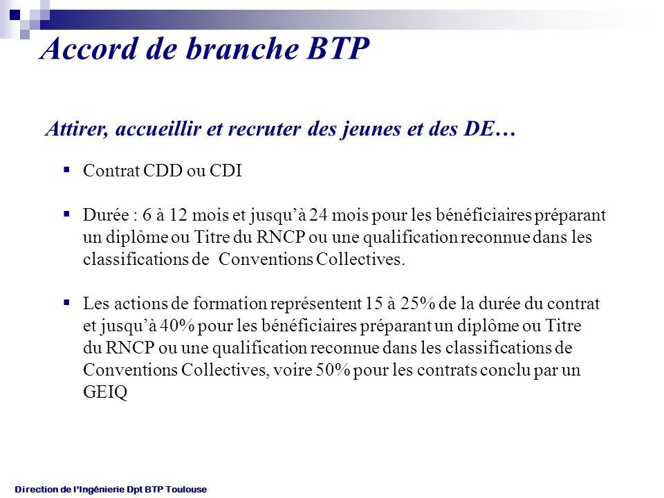 Accord de branche BTP Attirer, accueillir et recruter des jeunes et des DE… Contrat CDD ou CDI.