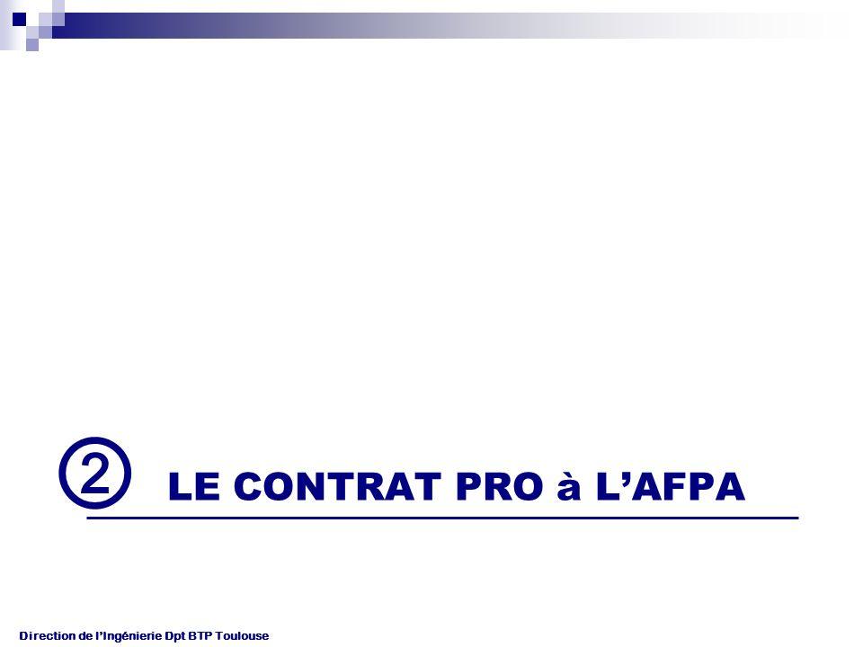 ② LE CONTRAT PRO à L'AFPA