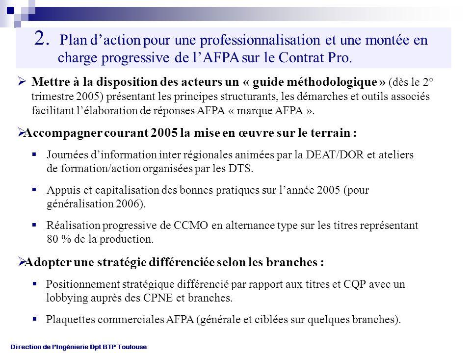 Plan d'action pour une professionnalisation et une montée en charge progressive de l'AFPA sur le Contrat Pro.